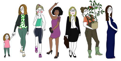 L'évolution du féminin